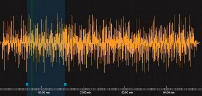 Програма для обрізання пісні